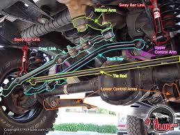 interactive diagram jeep wrangler tj half door components