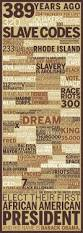 356 best slavery and slaves images on pinterest african