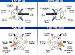electric trailer brake wiring diagram trailer wiring and brake