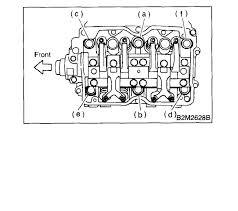 subaru head torque specs and sequence u2013 unique motorsports