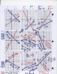 gebhard curt alg unit 6 systems of equations