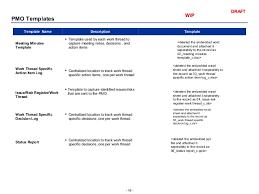 risk description template program management playbook