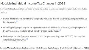 south carolina tax tables 2016 state income tax data updated for 2018 now available in total