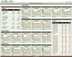 Microsoft Excel Dashboard Template Sle Excel Dashboard Reports From The Kyd War Room Templates