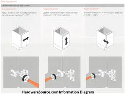cabinet hinge adjustment stylish blum cabinet hinges how to adjust m12 in inspirational home