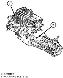 97 jeep grand starter repair guides starting system starter autozone com