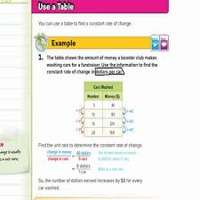 How To Find The Rate Of Change In A Table Constant Rate Of Change 1 7