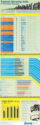 354 Best Career Ideas Images On Pinterest Career Advice Career