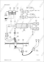 wiring diagram 1984 winnebago chieftain u2013 the wiring diagram