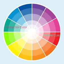 Peach Color by Destinygodley Blogspot Com How To Use Color Correctors Green