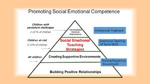 helping families promote children u0027s social emotional competence