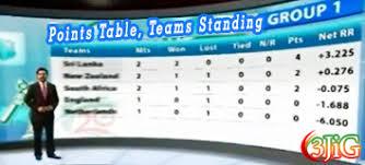 b premier league table points table
