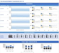 Kpi Report Template Excel Free Excel Dashboard Templates Smartsheet