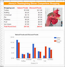 classroom thanksgiving dinner cost comparion spreadsheet