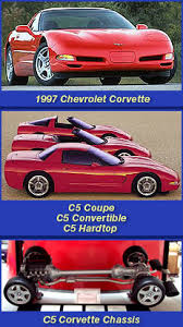 corvette engines by year the read for corvette speed c5 corvette 1997 to 2004 rolling