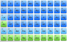 what are the heavy metals on the periodic table heavy metals water filter health