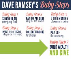Financial Spreadsheet Dave Ramsey Budget Spreadsheet Template Laobingkaisuo Com