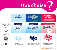 Meilleur Centrale Vapeur Calor Gv8925c0 Centrale Vapeur Pro Express Total Auto Control