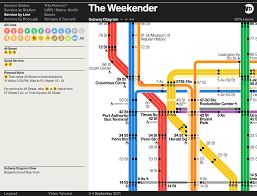 Interactive Nyc Subway Map by New Subway Map To Help Riders With Weekend Service Changes The