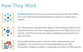 Marketing Advisor Predictive Models Kasina