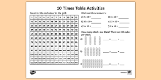 10 times table activity sheet 10 times tables counting 10s