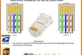 cat6 keystone jack wiring diagram 4k wallpapers
