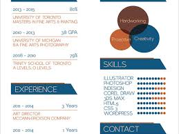 Job Resume Words by Oceanfronthomesforsaleus Unique Images About Acting On Pinterest