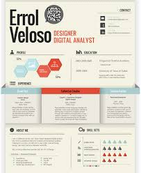 Making The Best Resume by Best Cv Format 2016 2017 Which One Will Work For You Resume 2016