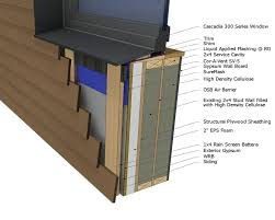 Exterior Wall Thickness by Five Different High R Walls Greenbuildingadvisor Com