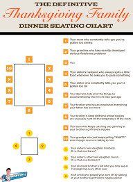 Funniest Thanksgiving Tweets The Definitive Thanksgiving Family Dinner Seating Chart