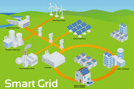 itron acquisition to drive new grid solutions smart cities world