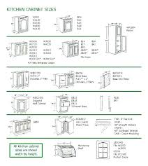 standard base cabinet sizes base cabinet depth kitchen typical kitchen cabinet depth kitchens