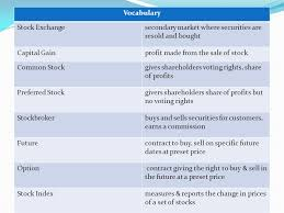 stock market vocabulary worksheet the best and most