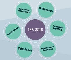isr 2016 asalariados isr 2016 novedades del impuesto sobre la renta para 2016 rankia