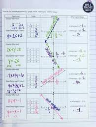 solving quadratic equations doodle notes equation doodles and fun