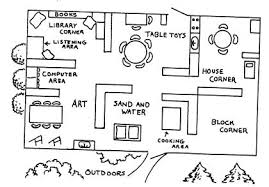 preschool floor plan template creative curriculum layout idea i might be able to swing