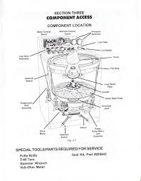 whirlpool calypso washing machine help appliance aid