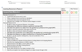 great revision checklist for 21st century physics ocr gcse