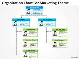 organization chart for marketing theme ppt business plan