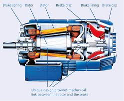 conical rotor brake motors