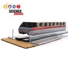 maglev train kit science buddies