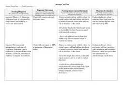 teaching plan template for nurses 28 images 18 best images of