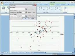 cara membuat grafik integral di excel drawing a multi asset scatter diagram on excel youtube
