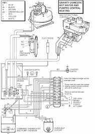 gravity central heating systems diagrams dolgular com