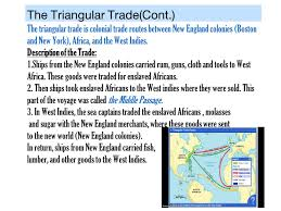Triangular Trade Map Slavery In The Colonies Ppt Video Online Download