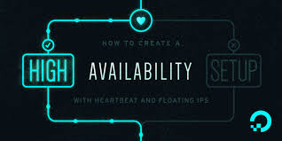 Dns Loops How To Not by How To Create A High Availability Setup With Heartbeat And
