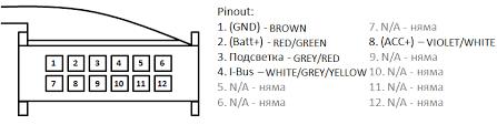 bmw e39 iris mid retrofit cable diy boyanmilushev