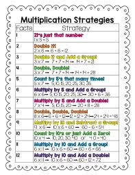 multiplication and division mrs shaheen u0027s 3rd grade