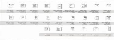 dimensions cuisine dimensions meuble cuisine fresh meuble cuisine dimension meuble
