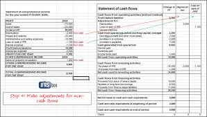 Income And Expense Statement Template by How To Prepare Statement Of Cash Flows In 7 Steps Ifrsbox